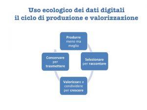 Uso ecologico dei dati digitali